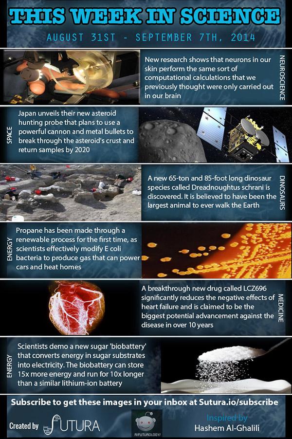 The Week in Science 7th September 2014